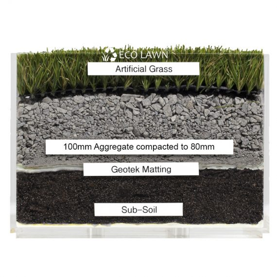 Artificial Grass Installation Residential